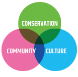 Conservation, Community and Culture are three core areas of focus at Kao